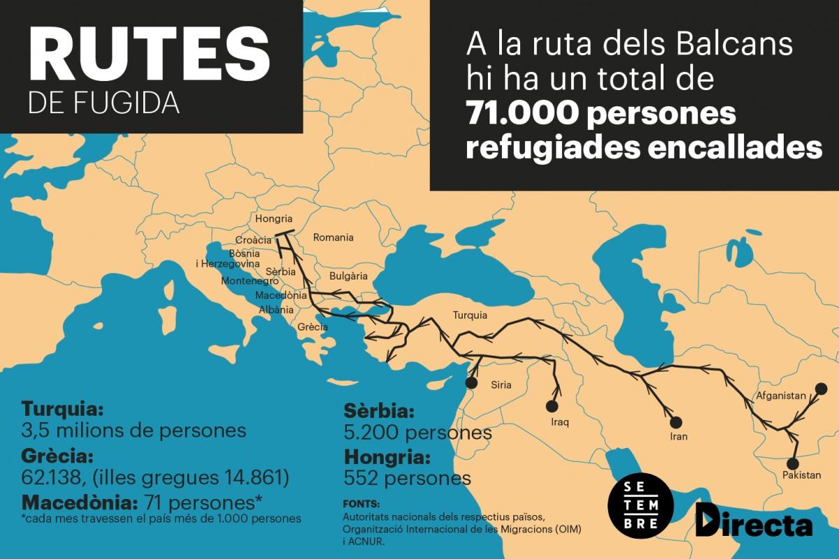 La ruta dels Balcans que han resseguit els cinc reportatges de Joan Mas